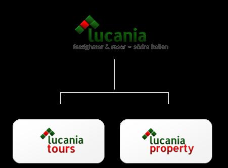 lucania-organisation